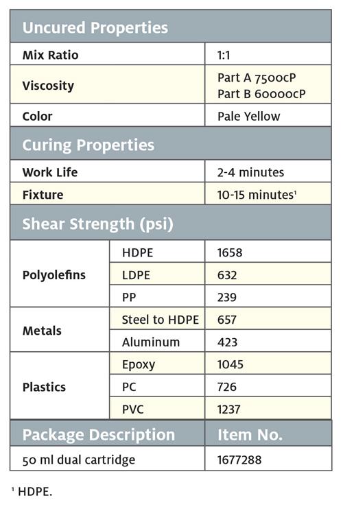 adhesive-properties-chart