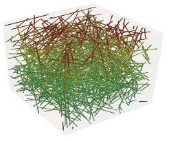 Thermal conductivity model of a CNT Nanocomposite Representative Volume Element