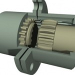What do you know about Gear Couplings?