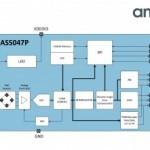 AS5047P-Block-diagram-300x221