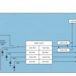 Block-diagram-for-TCS3490-300x194