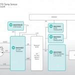 MAXREFDES42_diagram_rgb