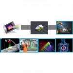 Innovate in new and exciting optical sensing applications in industrial markets with award-winning DLP® technology