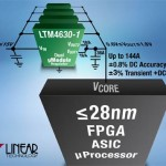 Power regulator accurate enough for sub-28 nm FPGAs
