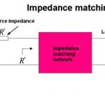 impedance-matching
