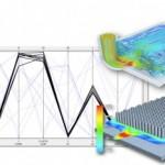 Before optimization: Design space exploration