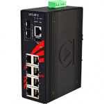 Antaira's 10-Port industrial non-PoE gigabit managed Ethernet switches