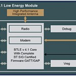 Low-power wireless links let the IoT proliferate
