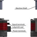 Tips for maximizing slip ring lifecycle and performance