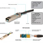 Siemon Interconnect Solutions saves money and power