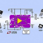 1.5-A LDO  linear regulator can do cable-drop compensation