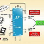 Power supply generates dual outputs from single positive input