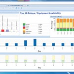 Dashboard displays machine tool data