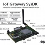 Customizable, end-to-end solution for rapid IoT build-out