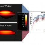 Mentor Graphics announces new FloTHERM product