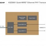 Ethernet PHY Transceiver Chip Allows Use of Unshielded Twisted-pair Cables