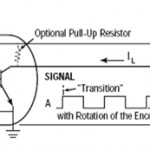 What are encoder pull-up resistors, and how do engineers use them?