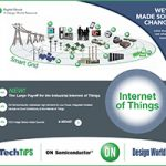 ON Semiconductor Internet of Things Tech Tips