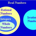 Numbers for engineering: Complex numbers, rational numbers, and primes