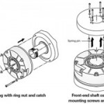 Encoders Integrate Fault Exclusion Feature