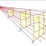 The inverse-square law and radar