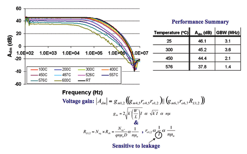 optical amplifier research paper