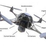 MEMSIC INC announces new sensors in drones white paper