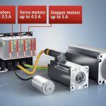 Beckhoff debuts EtherCAT Plug-in I/O modules with compact drive technology
