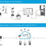 Stratasys launches universal design-to-3D print application–GrabCAD Print
