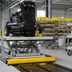 Conveyor design with IoT in mind