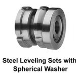 Steel Leveling Sets With Spherical Washer Available from J.W. Winco