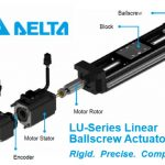 Linear actuators from Delta Products simplify OEM design work