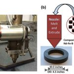 Researchers develop method to 3D print NdFeB magnets