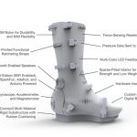 Webinar: 3D Printing and Medical Design