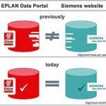 New EPLAN Cogineer automates generation of schematics