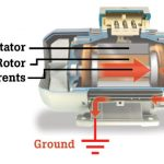 Electric motor fluting: What is it and what causes it?