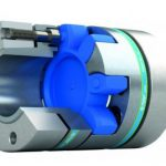 Backlash-free servo couplings for all drive constellations