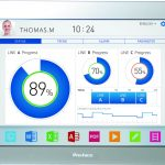 HMIs from Pro-face — SP5000 in new screen sizes and with SP-5B41 Open Box unit