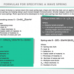 What limits wave-spring working height and axial force?