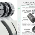 Flexible-coupling considerations for motion designs in OEM and plant setups