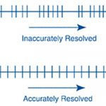 Encoder resolution and accuracy: What's the difference?
