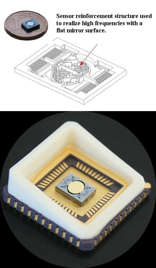 Innoluce lidar sensor