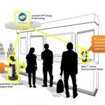 Toyota, NTT partner to further consumer robot development