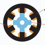 How do switched reluctance motors differ from stepper motors?