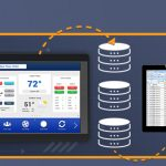 Smart HMIs (from Maple Systems) now with MySQL database connectivity