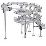 SmartFlex helix conveyors from Dorner