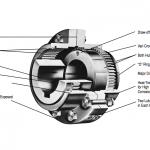 Lovejoy / Sier-bath gear type couplings