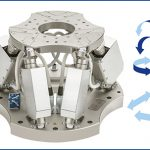 Medium-load hexapod 6-axis motion platform introduced
