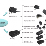 5-65W High-efficiency DOE Level VI AC Adapters