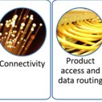 What's new about the Industrial IoT?